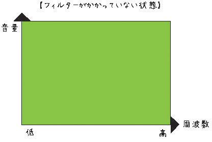 Filter_graph1jpg_2