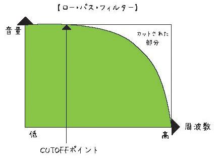 Filter_graph2