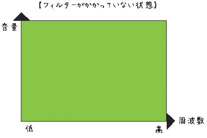 Filter_graph1jpg
