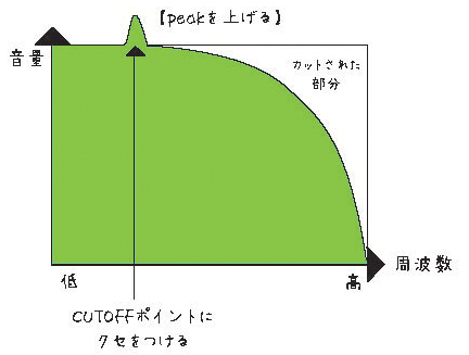 Filter_graph3