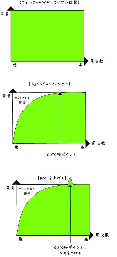 High_pass_2